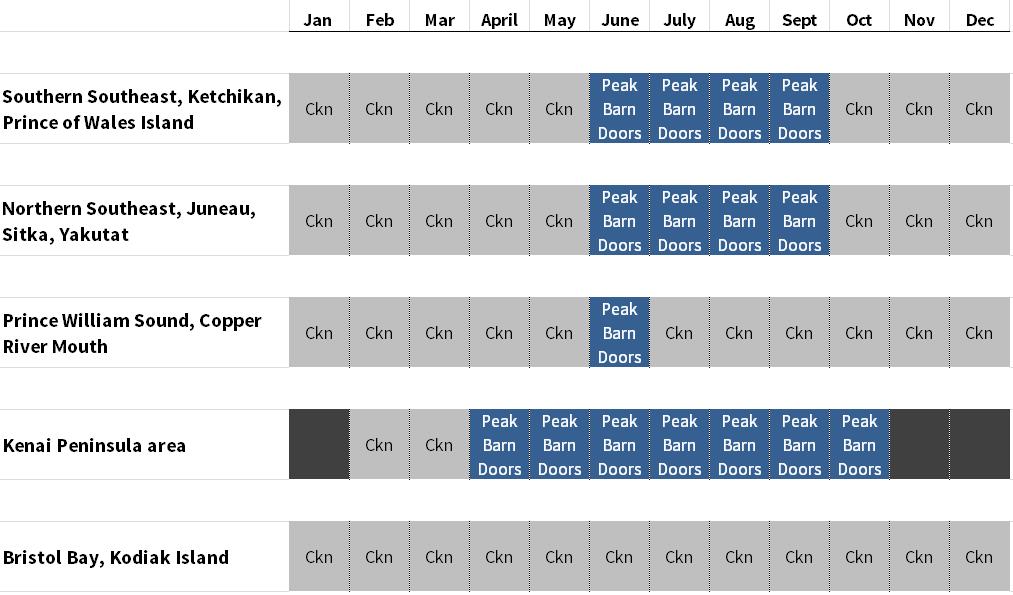 Alaska Halibut Fishing Calendar